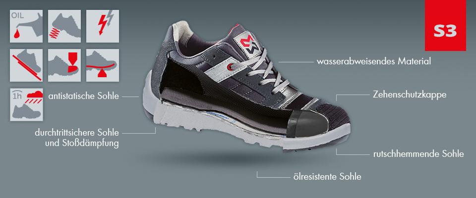 quality design cb360 359c8 Eigenschaften & Erklärung von S3 Sicherheitsschuhen