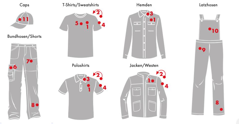 Arbeitskleidung besticken - Bestickt, bedruckt oder mit Logo